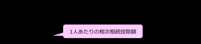 series-of-inheritance-04