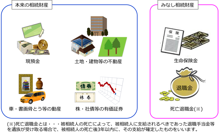 本来の相続財産」と「みなし相続財産」の具体例について