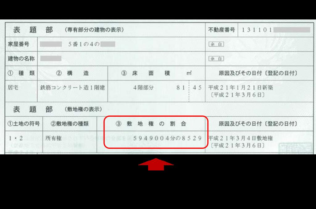 マンションの登記簿謄本部分